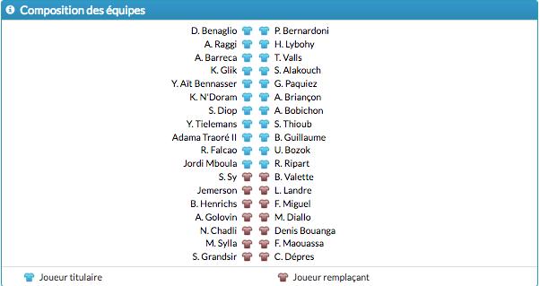 Championnat de France de football LIGUE 1 2018-2019-2020 - Page 3 Capt1707