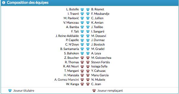 Championnat de France de football LIGUE 1 2018-2019-2020 - Page 4 Capt1728