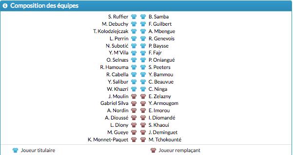 Championnat de France de football LIGUE 1 2018-2019-2020 - Page 4 Capt1731