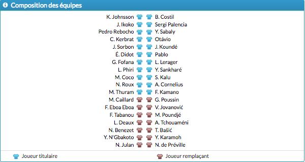 Championnat de France de football LIGUE 1 2018-2019-2020 - Page 4 Capt1738