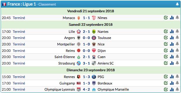 Championnat de France de football LIGUE 1 2018-2019-2020 - Page 4 Capt1740