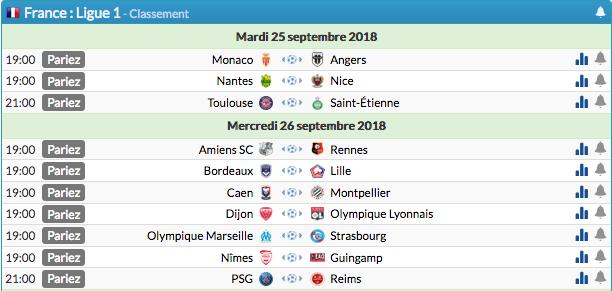 Championnat de France de football LIGUE 1 2018-2019-2020 - Page 4 Capt1742
