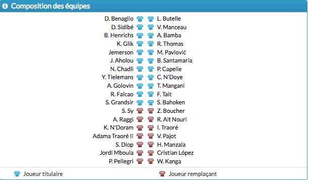 Championnat de France de football LIGUE 1 2018-2019-2020 - Page 4 Capt1758