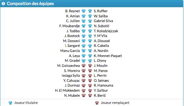 Championnat de France de football LIGUE 1 2018-2019-2020 - Page 4 Capt1759