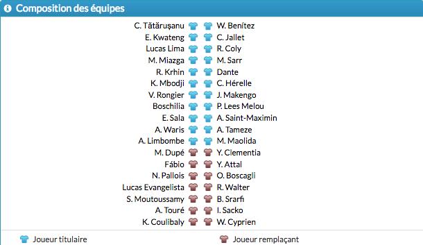 Championnat de France de football LIGUE 1 2018-2019-2020 - Page 4 Capt1762