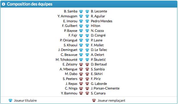 Championnat de France de football LIGUE 1 2018-2019-2020 - Page 4 Capt1763