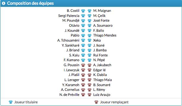 Championnat de France de football LIGUE 1 2018-2019-2020 - Page 4 Capt1765