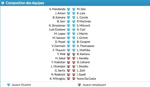 Championnat de France de football LIGUE 1 2018-2019-2020 - Page 4 Capt1767