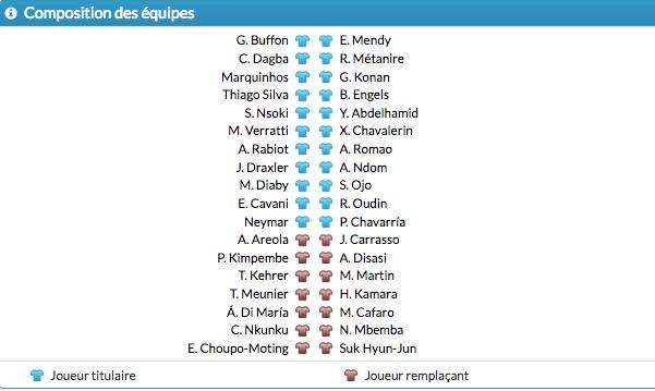 Championnat de France de football LIGUE 1 2018-2019-2020 - Page 4 Capt1770