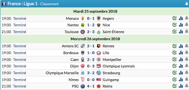 Championnat de France de football LIGUE 1 2018-2019-2020 - Page 4 Capt1771