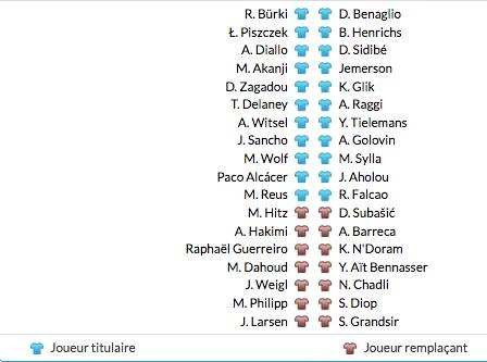 LIGUE DES CHAMPIONS UEFA 2018-2019//2020 - Page 5 Capt1840