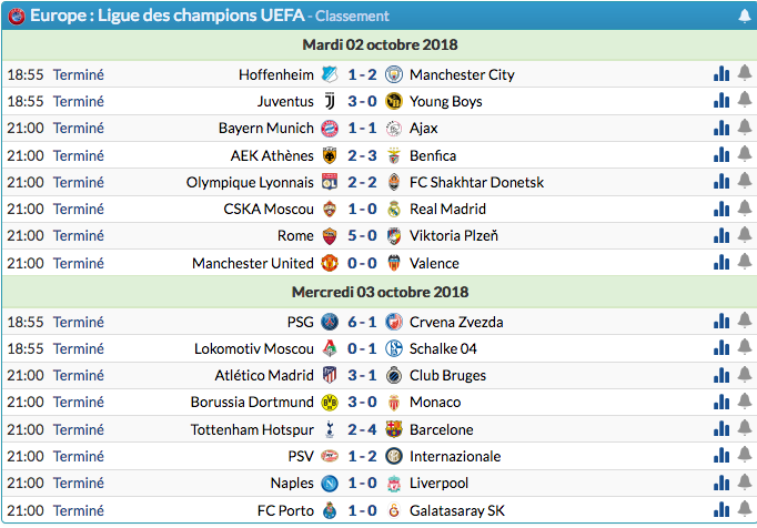 LIGUE DES CHAMPIONS UEFA 2018-2019//2020 - Page 5 Capt1847