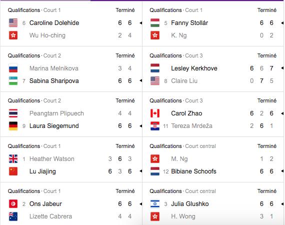 WTA HONG KONG 2018 Capt1889