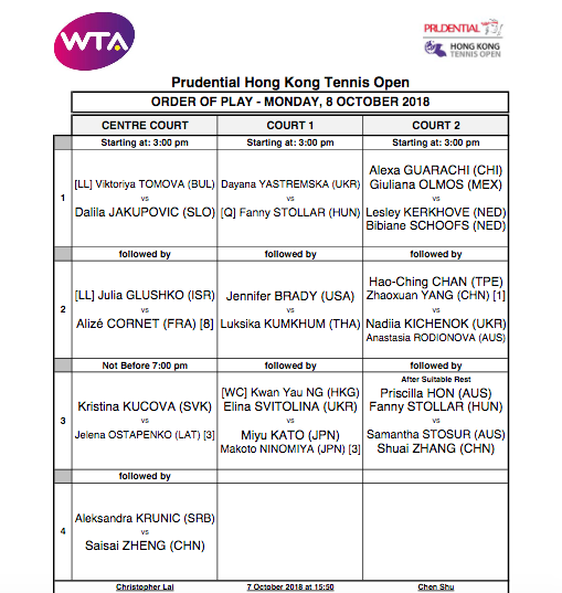 WTA HONG KONG 2018 Capt1892