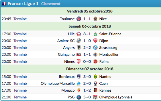 Championnat de France de football LIGUE 1 2018-2019-2020 - Page 6 Capt1899