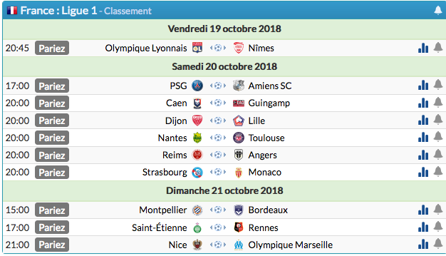 Championnat de France de football LIGUE 1 2018-2019-2020 - Page 6 Capt1901