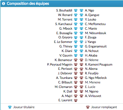 Équipe de France féminine de football - Page 4 Capt1919