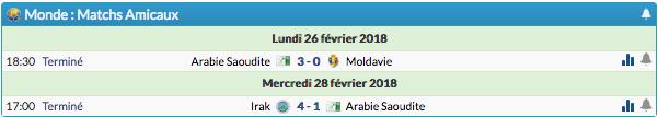 Monde : Matchs Amicaux-Résultats Capt1933
