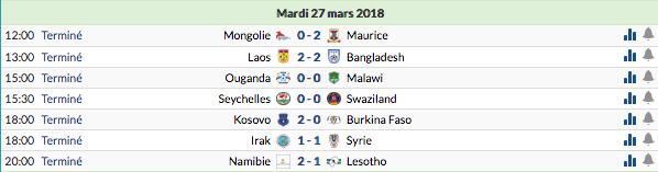 Monde : Matchs Amicaux-Résultats Capt1943