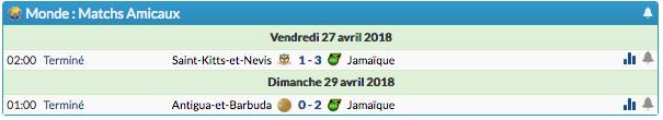 Monde : Matchs Amicaux-Résultats Capt1948