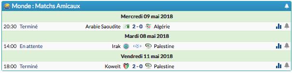 Monde : Matchs Amicaux-Résultats Capt1949