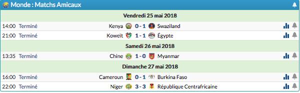 Monde : Matchs Amicaux-Résultats Capt1951