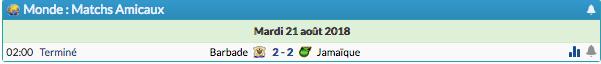 Monde : Matchs Amicaux-Résultats Capt1964