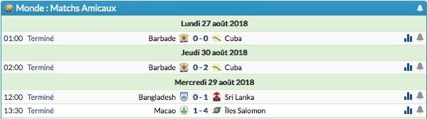 Monde : Matchs Amicaux-Résultats Capt1965