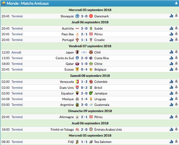 Monde : Matchs Amicaux-Résultats Capt1969