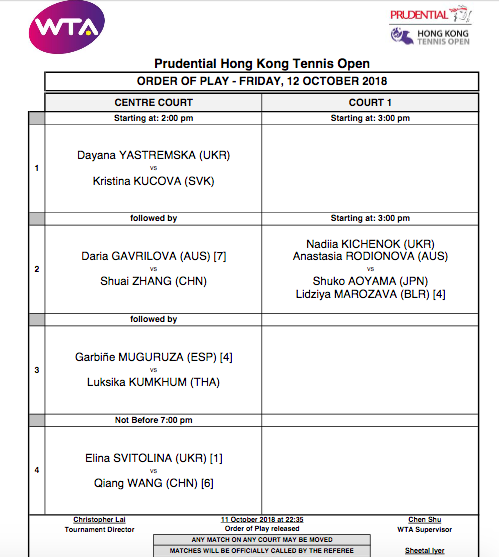WTA HONG KONG 2018 - Page 6 Capt1977