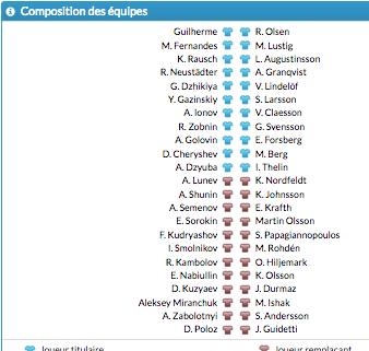COUPE DES NATIONS -UEFA NATION LEAGUE-2018-2019 - Page 4 Capt1995