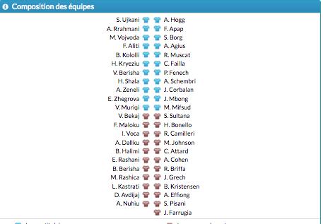COUPE DES NATIONS -UEFA NATION LEAGUE-2018-2019 - Page 5 Capt2013
