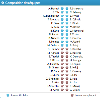 COUPE DES NATIONS -UEFA NATION LEAGUE-2018-2019 - Page 6 Capt2080