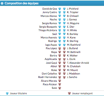 COUPE DES NATIONS -UEFA NATION LEAGUE-2018-2019 - Page 6 Capt2092