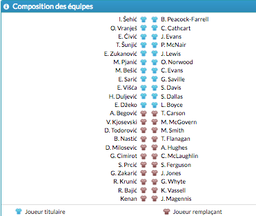 COUPE DES NATIONS -UEFA NATION LEAGUE-2018-2019 - Page 6 Capt2093