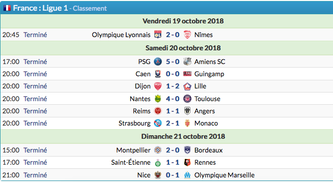 Championnat de France de football LIGUE 1 2018-2019-2020 - Page 6 Capt2181