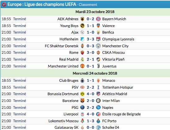 LIGUE DES CHAMPIONS UEFA 2018-2019//2020 - Page 6 Capt2220