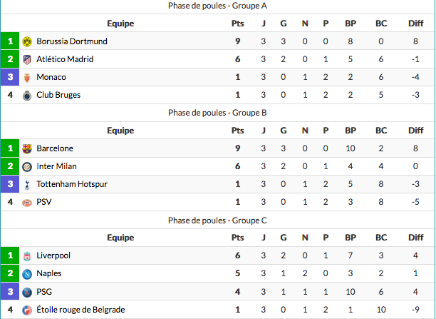 LIGUE DES CHAMPIONS UEFA 2018-2019//2020 - Page 6 Capt2221