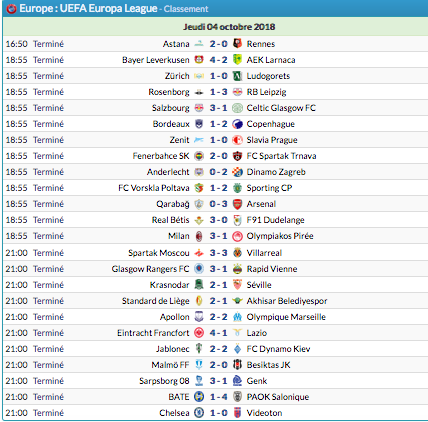 Ligue Europa 2018  - 2019 - Page 3 Capt2228