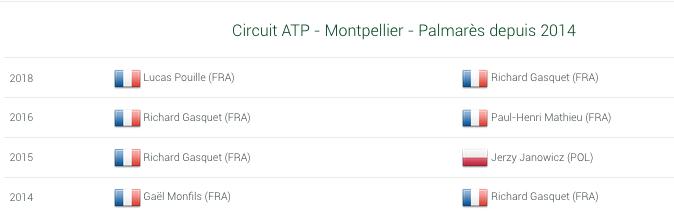 ATP MONTPELLIER 2019 Capt2384