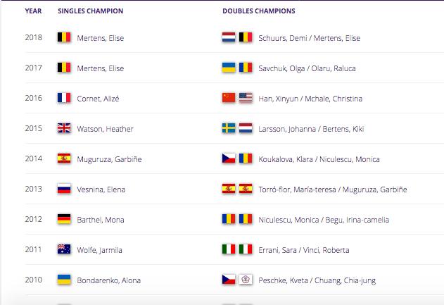 WTA HOBART 2019 Capt2390