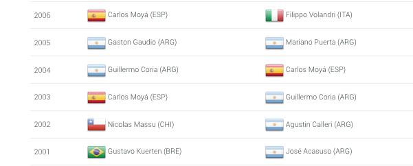 ATP BUENOS AIRES 2019 Capt2399