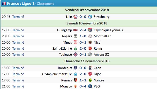 Championnat de France de football LIGUE 1 2018-2019-2020 - Page 8 Capt2443