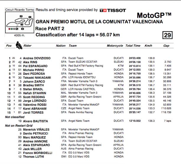 MOTO GP GRAND PRIX DE VALENCE 2018 - Page 2 Capt2557