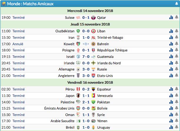 Monde : Matchs Amicaux-Résultats Capt2594