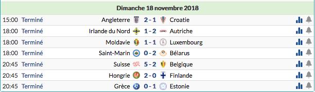 COUPE DES NATIONS -UEFA NATION LEAGUE-2018-2019 - Page 9 Capt2604