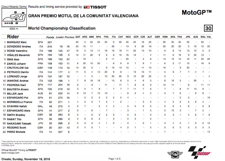 MOTO GP 2019 COMPÉTITIONS Capt2616