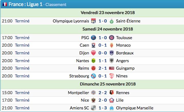 Championnat de France de football LIGUE 1 2018-2019-2020 - Page 8 Capt2634
