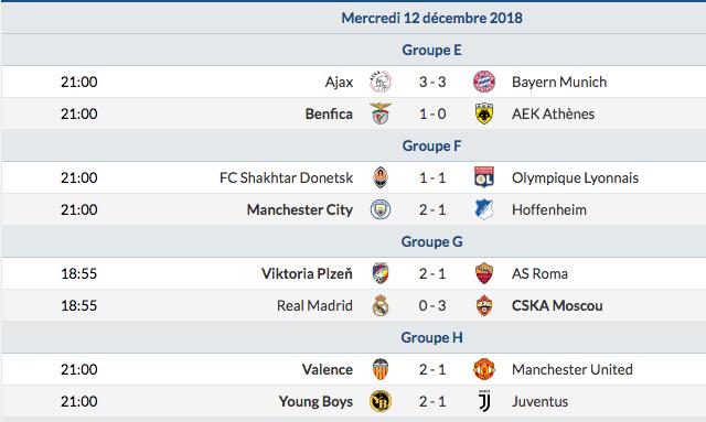 LIGUE DES CHAMPIONS UEFA 2018-2019//2020-2021 - Page 9 Capt2669