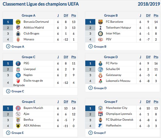 LIGUE DES CHAMPIONS UEFA 2018-2019//2020-2021 - Page 9 Capt2670
